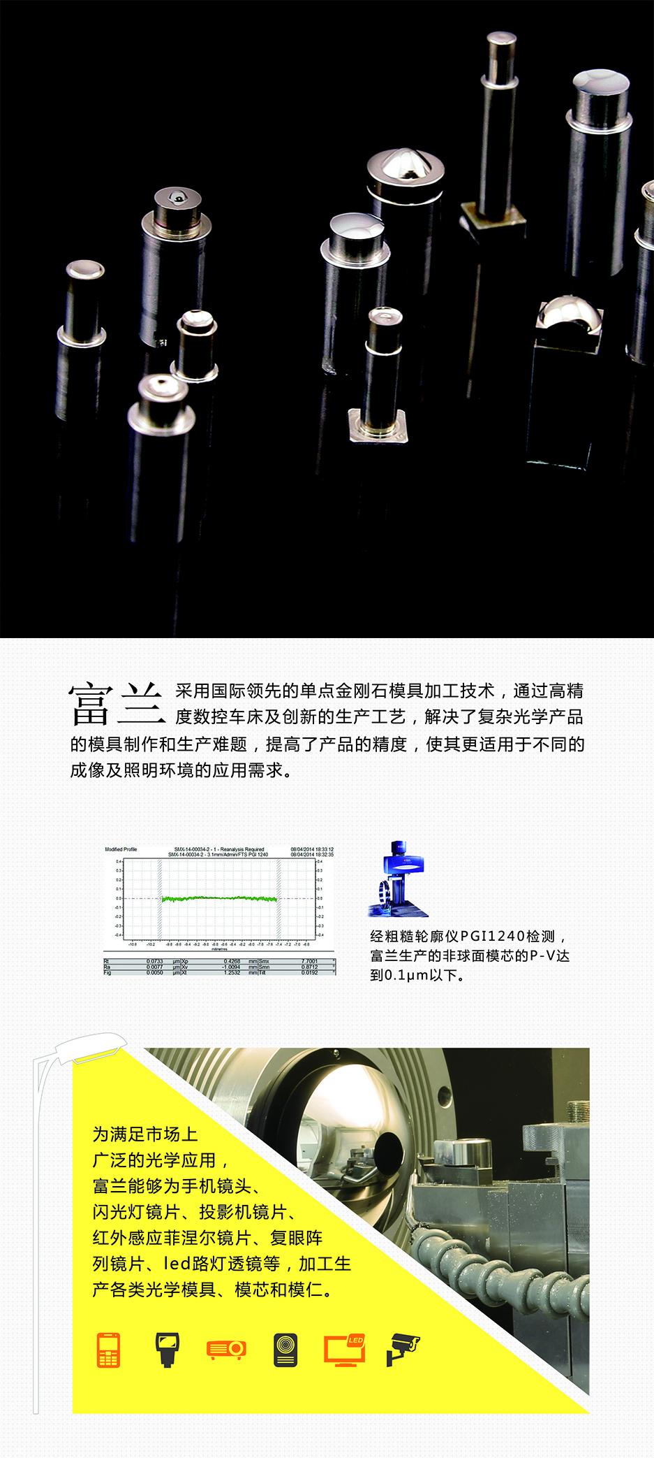 产品-模芯-中文